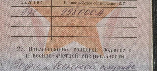 ВУС в военном билете: информация о расшифровке