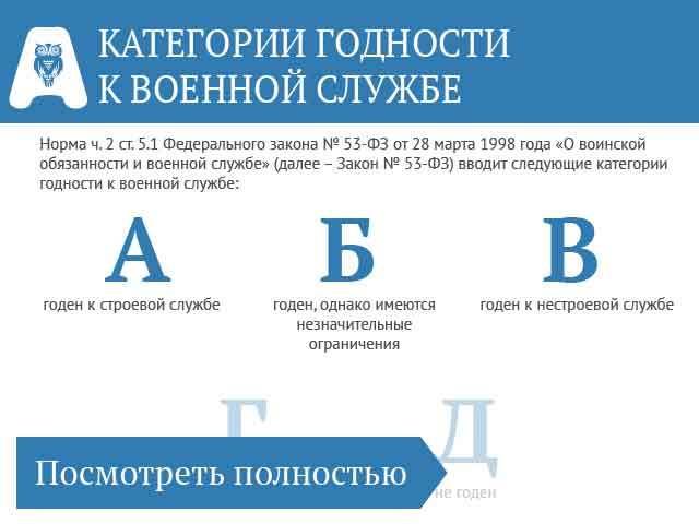 Б4 категория годности. В какие войска берут и что означает.